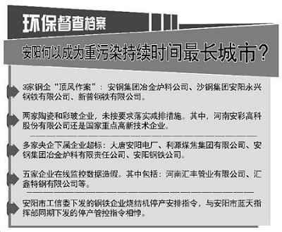 """安阳何以成空气污染最严重城市 环保部揭背后""""秘密"""""""