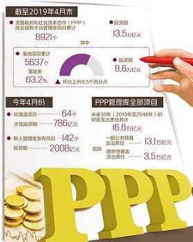 PPP迈入高质量推进阶段